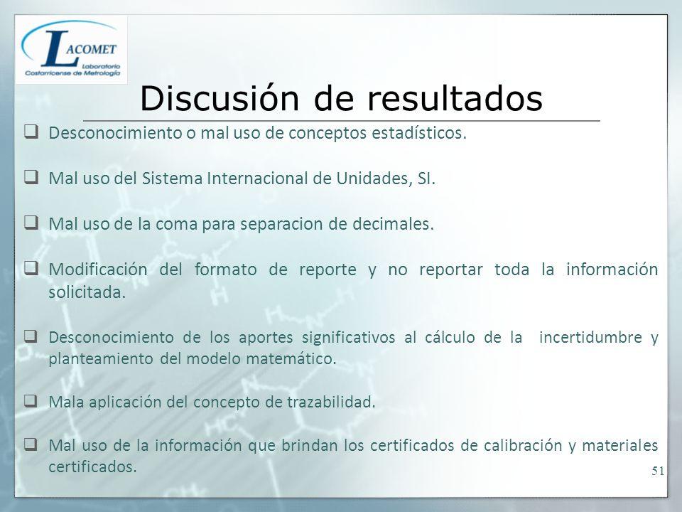 Discusión de resultados Desconocimiento o mal uso de conceptos estadísticos.