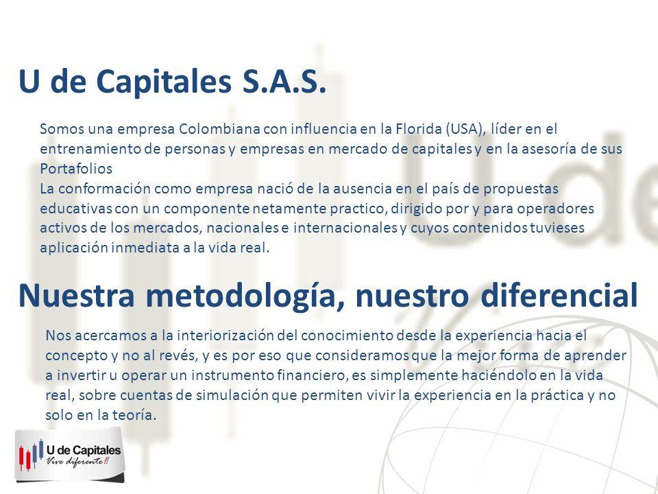 Somos una empresa Colombiana con influencia en la Florida (USA), líder en el entrenamiento de personas y empresas en mercado de capitales y en la ases