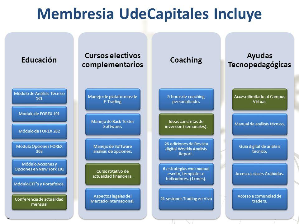 Membresia UdeCapitales Incluye Educación Módulo de Análisis Técnico 101 Módulo de FOREX 101Módulo de FOREX 202 Módulo Opciones FOREX 303 Módulo Accion