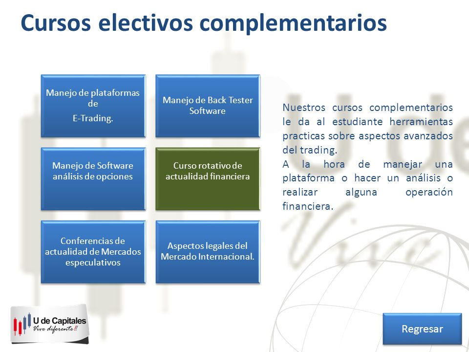Cursos electivos complementarios Nuestros cursos complementarios le da al estudiante herramientas practicas sobre aspectos avanzados del trading. A la