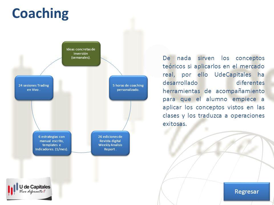 Coaching De nada sirven los conceptos teóricos si aplicarlos en el mercado real, por ello UdeCapitales ha desarrollado diferentes herramientas de acom