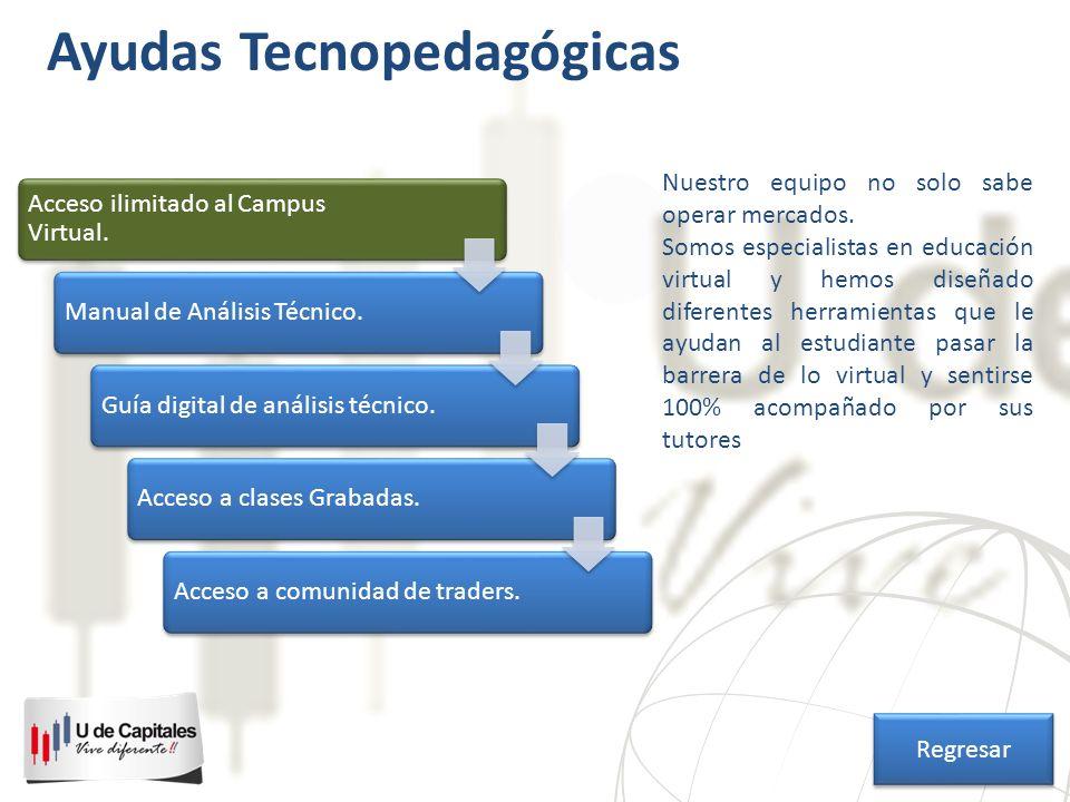 Ayudas Tecnopedagógicas Nuestro equipo no solo sabe operar mercados. Somos especialistas en educación virtual y hemos diseñado diferentes herramientas