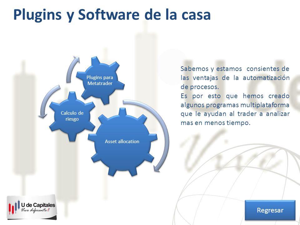 Plugins y Software de la casa Sabemos y estamos consientes de las ventajas de la automatización de procesos. Es por esto que hemos creado algunos prog