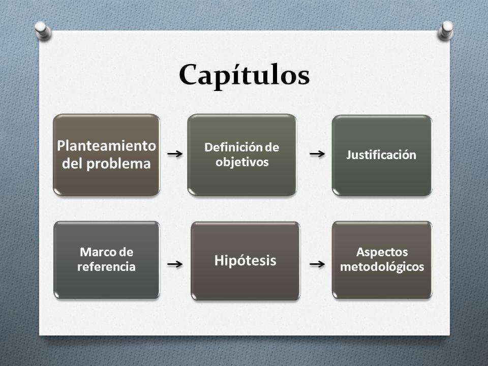 Planteamiento del problema Definición de objetivos Justificación Marco de referencia Hipótesis Aspectos metodológicos Capítulos