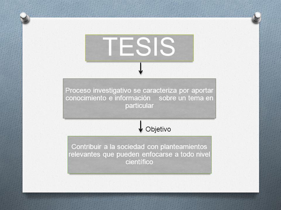 TESIS Proceso investigativo se caracteriza por aportar conocimiento e información sobre un tema en particular Contribuir a la sociedad con planteamien
