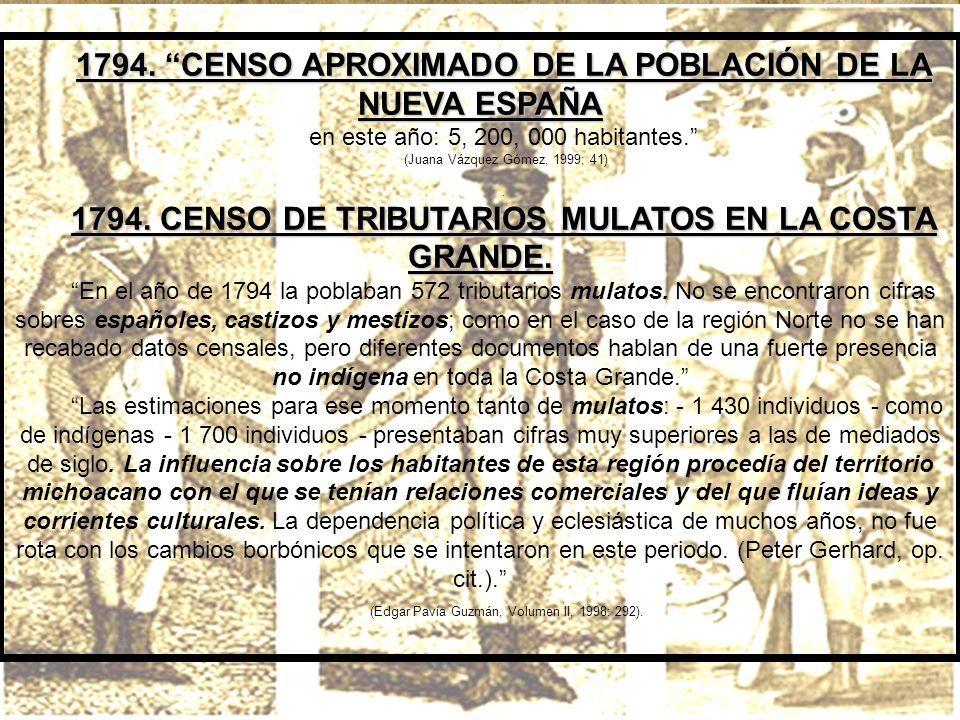 1791 - 1804.POBLACIÓN EN EL TERRITORIO DE TIERRA CALIENTE Y COSTA GRANDE DEL ESTADO DE GUERRERO.