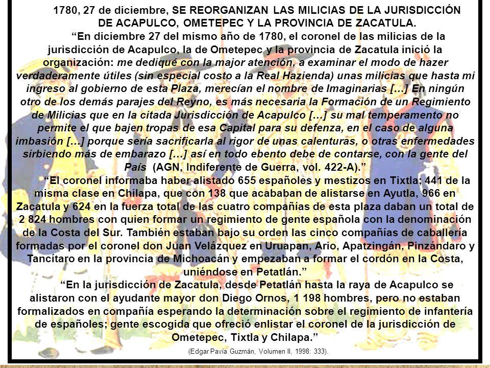 1774.Intendencia de Valladolid de Michoacán. (Echenique March, Felipe I, 1993;portada).