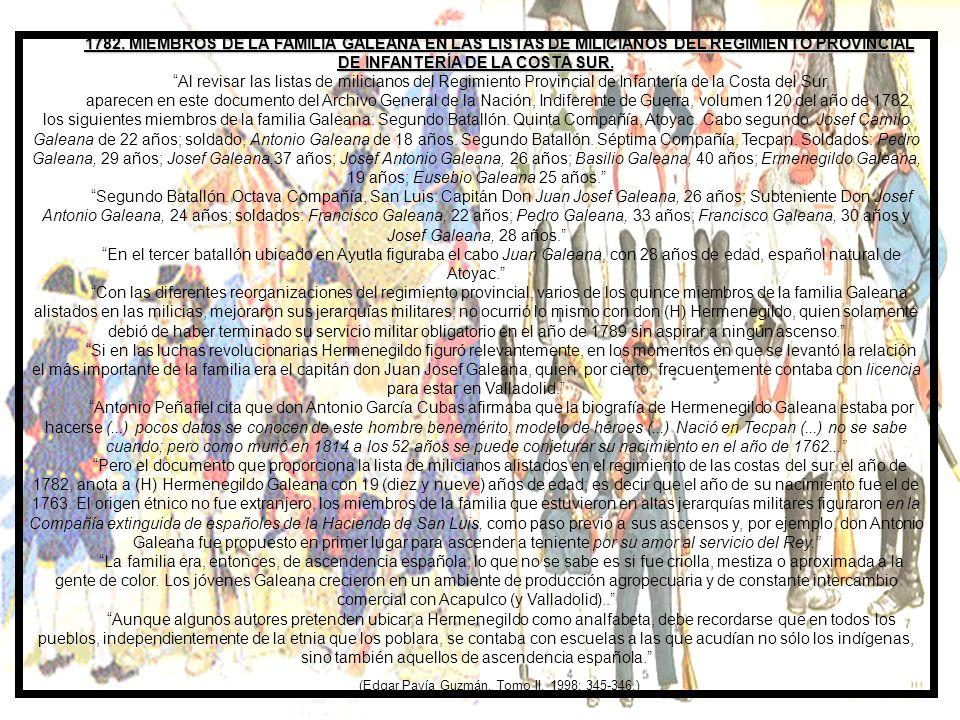 1780, 27 de diciembre, SE REORGANIZAN LAS MILICIAS DE LA JURISDICCIÓN DE ACAPULCO, OMETEPEC Y LA PROVINCIA DE ZACATULA.