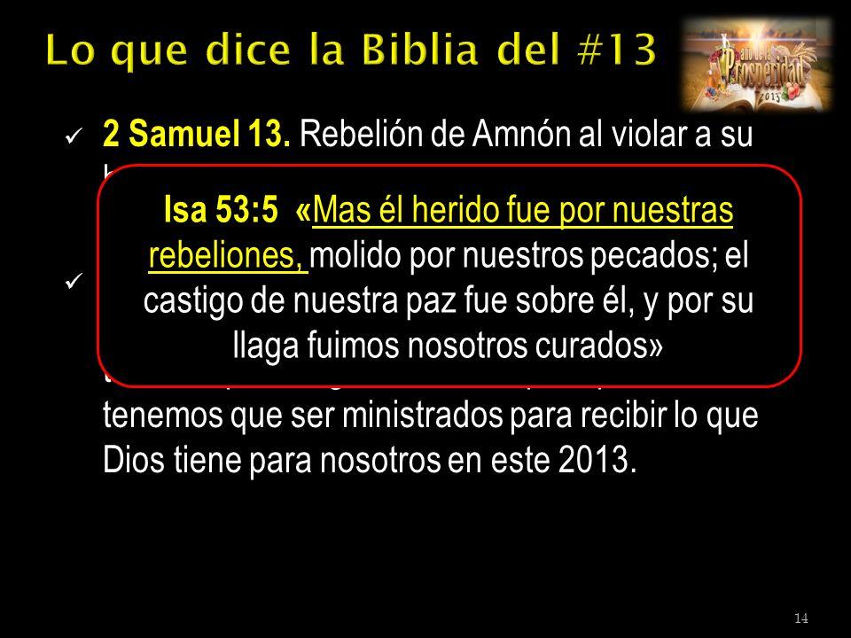 2 Samuel 13.