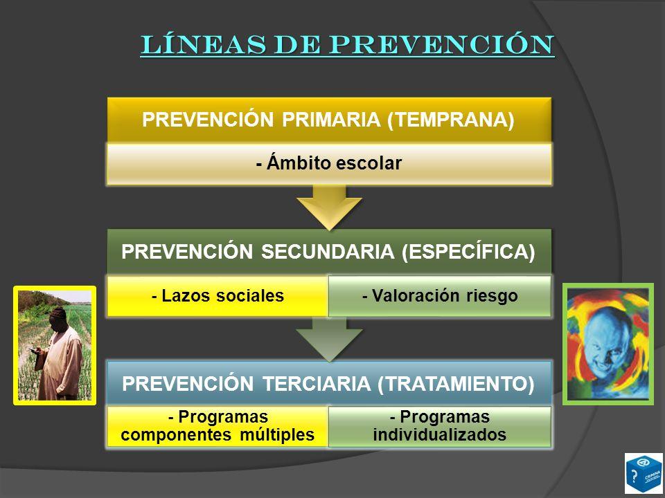 PREVENCIÓN TERCIARIA (TRATAMIENTO) - Programas componentes múltiples - Programas individualizados PREVENCIÓN SECUNDARIA (ESPECÍFICA) - Lazos sociales-