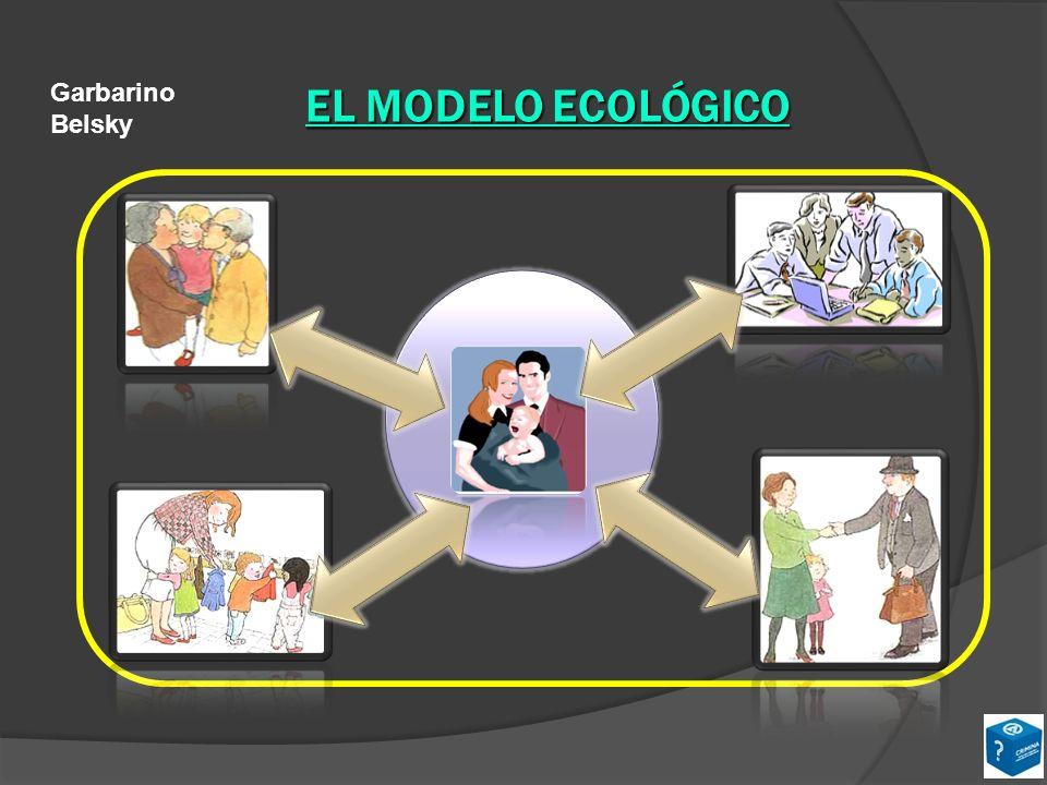 EL MODELO ECOLÓGICO Garbarino Belsky