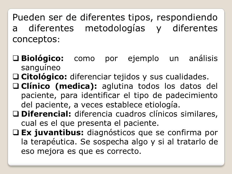 Pueden ser de diferentes tipos, respondiendo a diferentes metodologías y diferentes conceptos : Biológico: como por ejemplo un análisis sanguíneo Cito