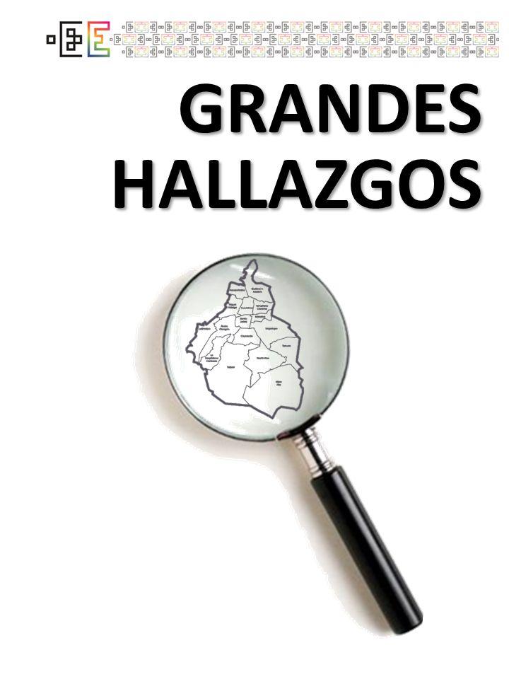 EXISTENCIA DE LA DISCRIMINACIÓN ¿U STED CONSIDERA QUE EXISTE O NO EXISTE DISCRIMINACIÓN HACIA LAS PERSONAS … S ÓLO % DE LA RESPUESTA SÍ EXISTE DISCRIMINACIÓN 21 A FRODESCENDIENTES ( PERSONAS DE RAZA NEGRA ) 22 T RANSGÉNEROS 23 C ON ALGÚN PROBLEMA DE SALUD 24 P OR VENIR DE ALGÚN ESTADO DE LA R EPÚBLICA ( NO SER DEL DF) 25 T RANSEXUALES 26 D E ESTATURA BAJA 27 I NTERSEXUALES 28 T RABAJADORAS DEL HOGAR 29 M UJERES 30 P OR SU RELIGIÓN O POR NO TENERLA 31 C ON OPINIONES O PREFERENCIAS POLÍTICAS DIFERENTES A LAS DE LA MAYORÍA 32 J ÓVENES 33 E MBARAZADAS 34 N IÑAS O NIÑOS 35 J UDÍAS 36 D IVORCIADAS 37 H OMBRES 38 E XTRANJERAS 39 Q UE VIVEN EN UNIÓN LIBRE O EN CONCUBINATO 40 S OLTERAS