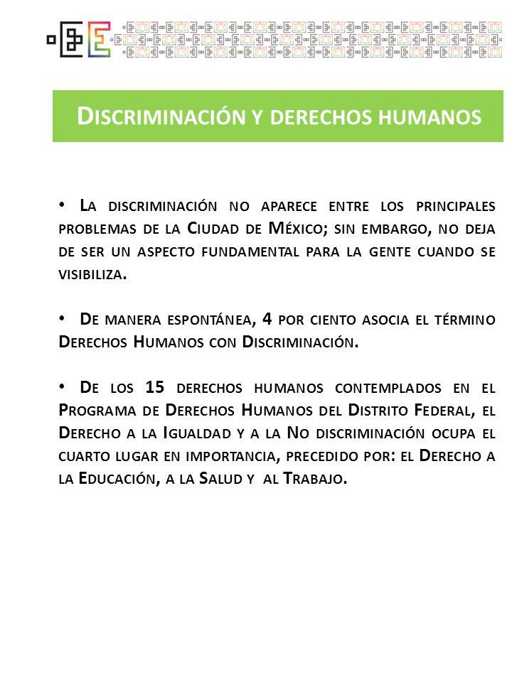 L A DISCRIMINACIÓN NO APARECE ENTRE LOS PRINCIPALES PROBLEMAS DE LA C IUDAD DE M ÉXICO ; SIN EMBARGO, NO DEJA DE SER UN ASPECTO FUNDAMENTAL PARA LA GE