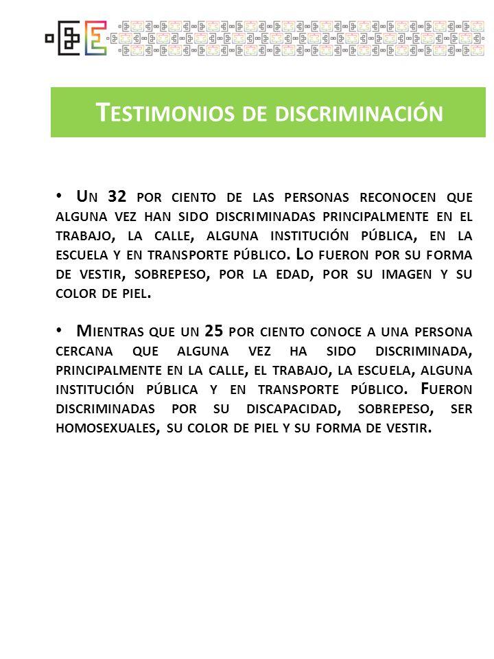 T ESTIMONIOS DE DISCRIMINACIÓN U N 32 POR CIENTO DE LAS PERSONAS RECONOCEN QUE ALGUNA VEZ HAN SIDO DISCRIMINADAS PRINCIPALMENTE EN EL TRABAJO, LA CALL