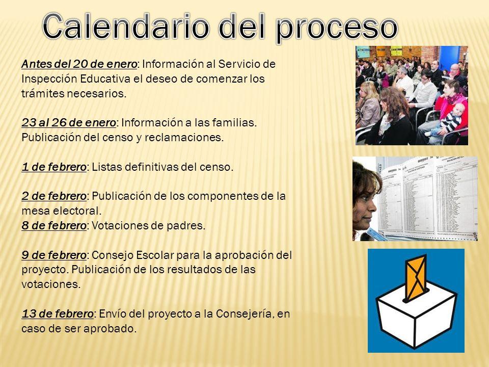Antes del 20 de enero: Información al Servicio de Inspección Educativa el deseo de comenzar los trámites necesarios. 23 al 26 de enero: Información a