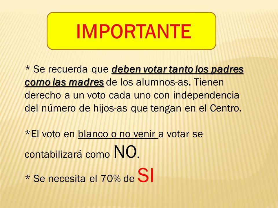 deben votar tanto los padres como las madres * Se recuerda que deben votar tanto los padres como las madres de los alumnos-as. Tienen derecho a un vot