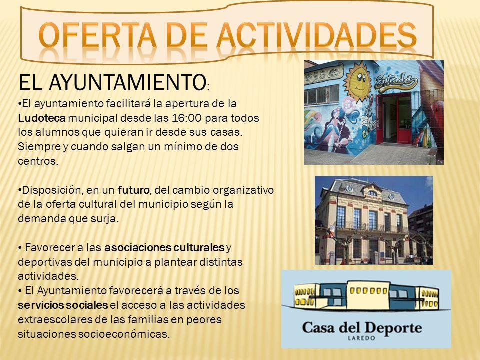 EL AYUNTAMIENTO : El ayuntamiento facilitará la apertura de la Ludoteca municipal desde las 16:00 para todos los alumnos que quieran ir desde sus casas.