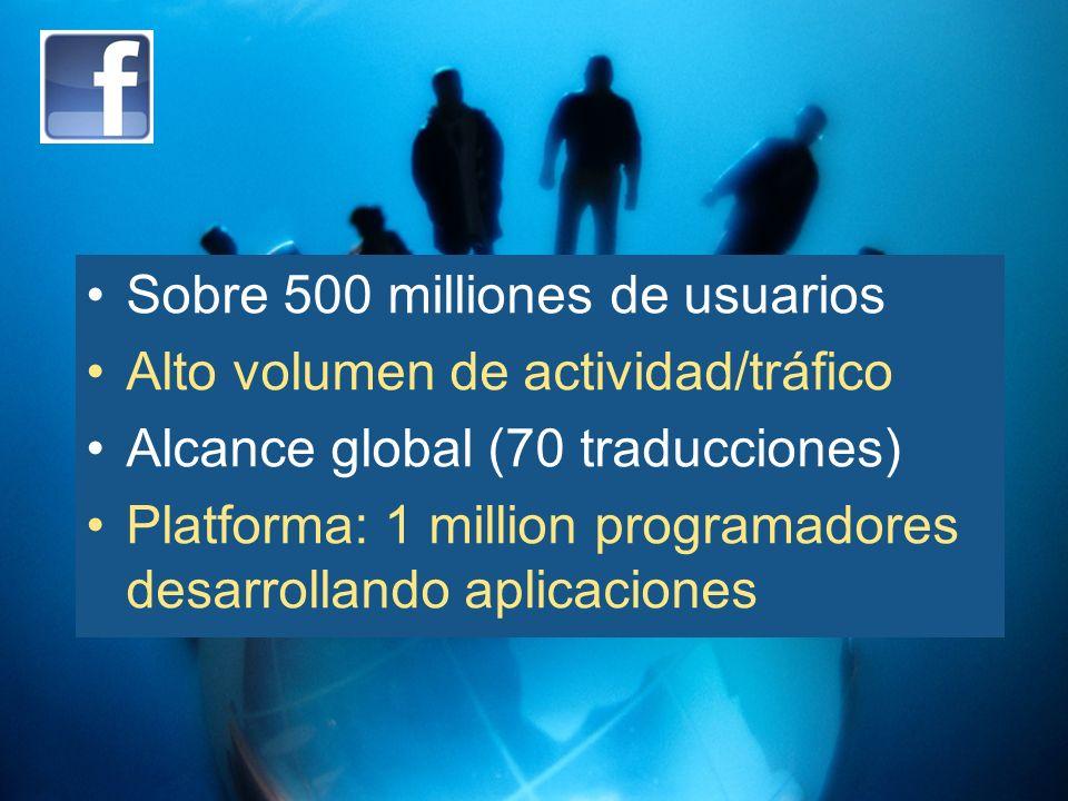Sobre 500 milliones de usuarios Alto volumen de actividad/tráfico Alcance global (70 traducciones) Platforma: 1 million programadores desarrollando aplicaciones