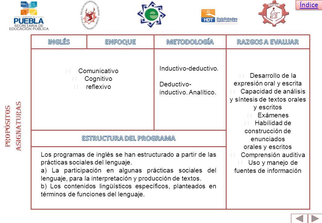Índice Propósitos Asignaturas Comunicativo Cognitivo reflexivo Los programas de inglés se han estructurado a partir de las prácticas sociales del leng