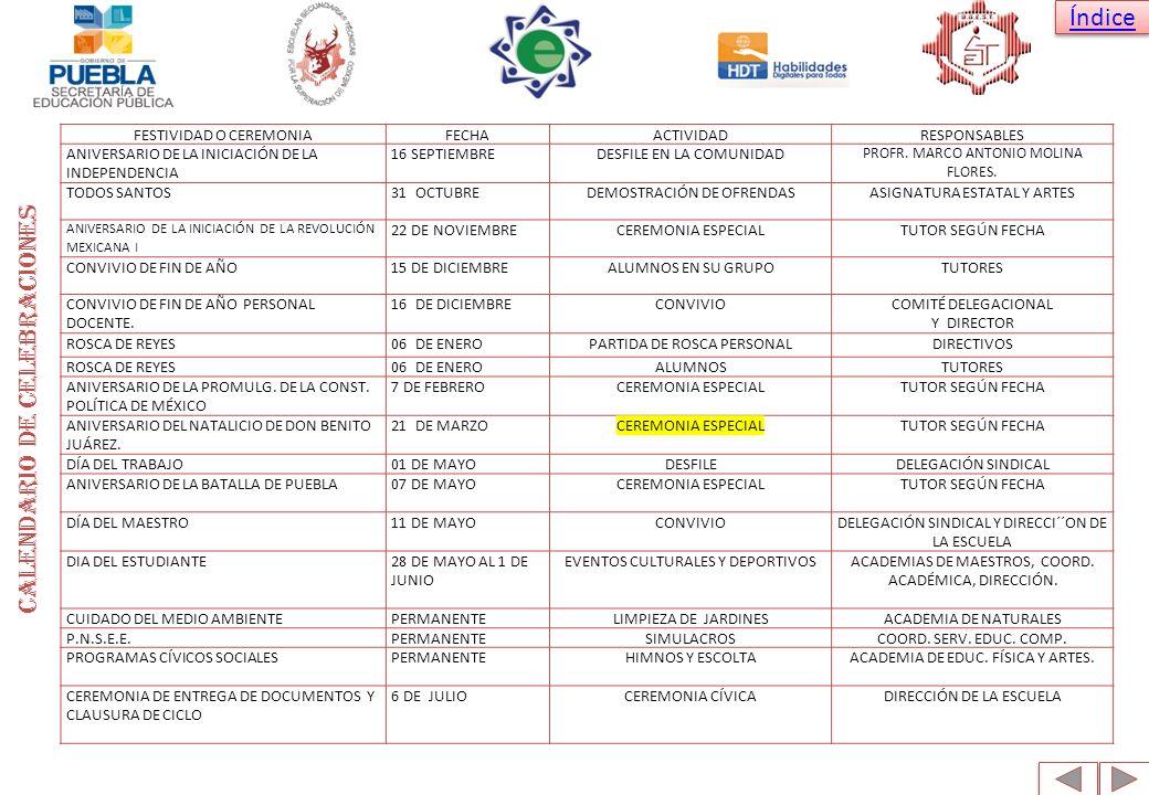 Índice CALENDARIO DE CELEBRACIONES FESTIVIDAD O CEREMONIAFECHAACTIVIDADRESPONSABLES ANIVERSARIO DE LA INICIACIÓN DE LA INDEPENDENCIA 16 SEPTIEMBREDESF