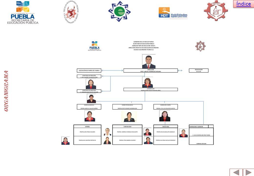 Índice organigrama