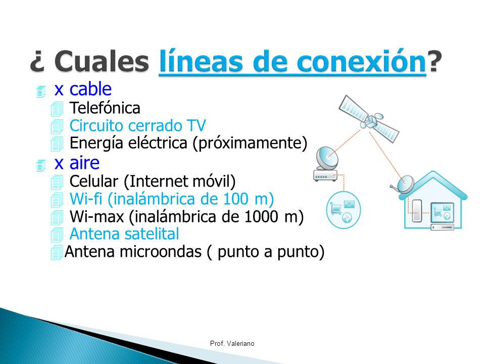 4 x cable 4 Telefónica 4 Circuito cerrado TV 4 Energía eléctrica (próximamente) 4 x aire 4 Celular (Internet móvil) 4 Wi-fi (inalámbrica de 100 m) 4 W