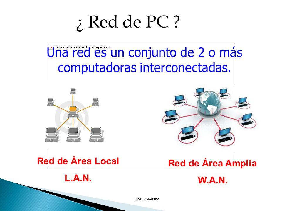 ¿ Red de PC ? Una red es un conjunto de 2 o más computadoras interconectadas. Red de Área Local L.A.N. Red de Área Amplia W.A.N. Prof. Valeriano