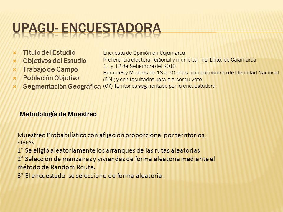 Muestra Distrital y provincial de Cajamarca CAJAMARCA PROVINCIA: ENCUESTAS A APLICAR POR DISTRITO Distritos ElectoresPOBLACIONENCUESTAS - APLICADAS MFTotalUrbana %Rural % TotalUrbanasRurales CAJAMARCA61,11365,839126,95279.720.338430777 LOS BAÑOS DEL INCA10,14410,96321,10734.965.116758109 ENCAÑADA8,7118,82517,5365.394.7139 JESUS4,5764,9719,54716.583.676 TOTAL23,43124,75948,190 38258324 Total de encuestas realizadas en la provincia de Cajamarca 766