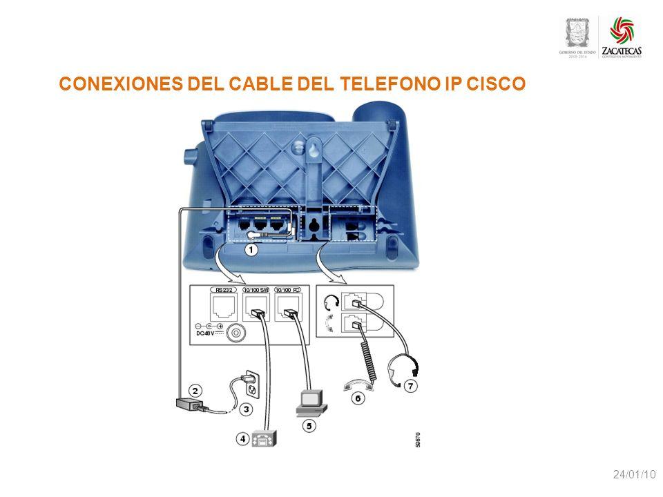 1.- Puerto del adaptador CA/CC (dc 48v) para conector de alimentación (para teléfonos sin alimentación en serie).