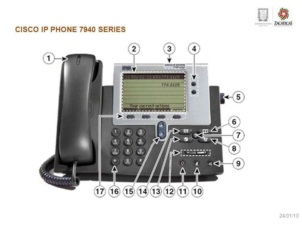 CISCO IP PHONE 7960 SERIES 24/01/10