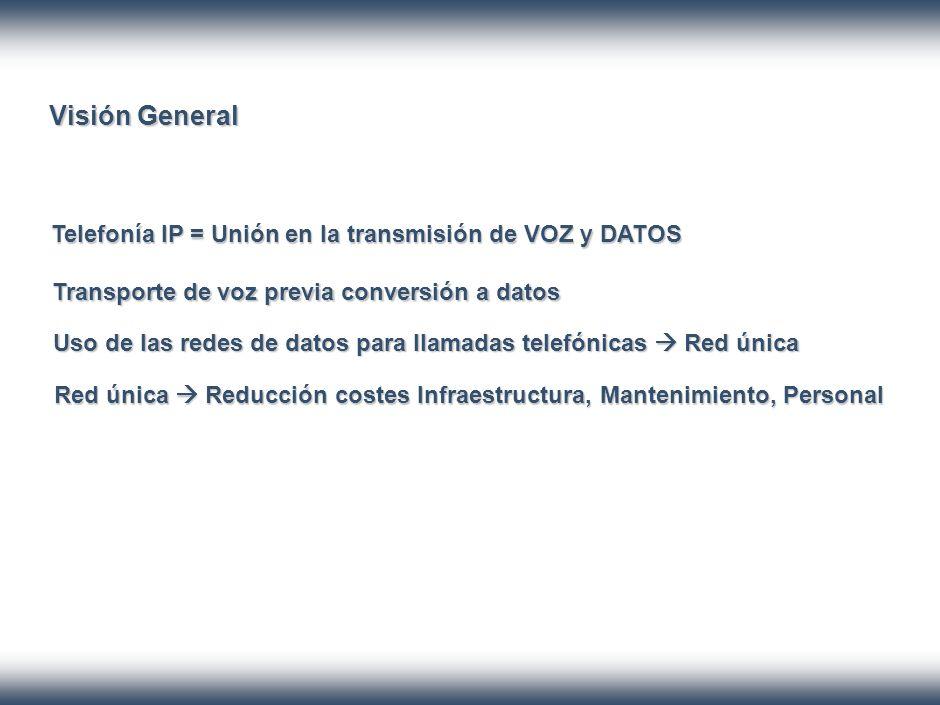 Visión General Telefonía IP = Unión en la transmisión de VOZ y DATOS Transporte de voz previa conversión a datos Uso de las redes de datos para llamadas telefónicas Red única Red única Reducción costes Infraestructura, Mantenimiento, Personal