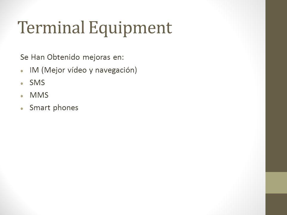 Terminal Equipment Se Han Obtenido mejoras en: IM (Mejor vídeo y navegación) SMS MMS Smart phones