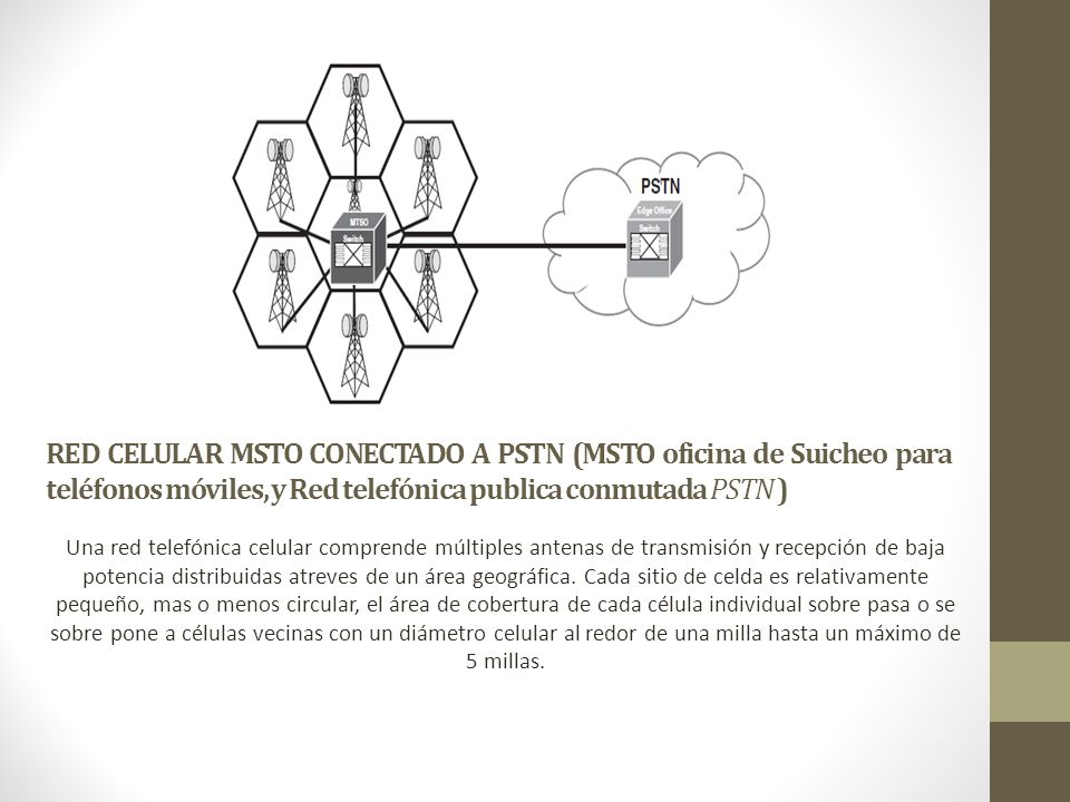 RED CELULAR MSTO CONECTADO A PSTN (MSTO oficina de Suicheo para teléfonos móviles, y Red telefónica publica conmutada PSTN ) Una red telefónica celula