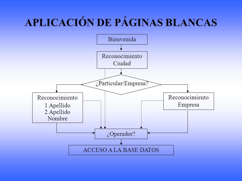 NUEVAS PRIMITIVAS DEL LENGUAJE (I) RECONOCIMIENTO_DICC_ESTATICO: reconocimiento de habla aislada de gran vocabulario.