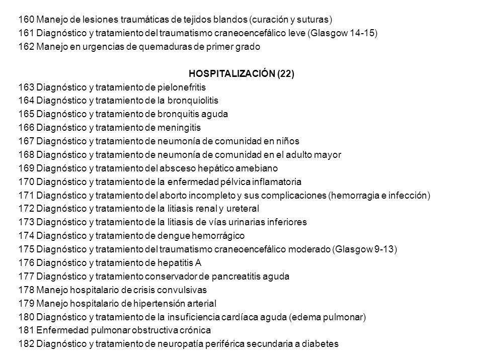 160 Manejo de lesiones traumáticas de tejidos blandos (curación y suturas) 161 Diagnóstico y tratamiento del traumatismo craneoencefálico leve (Glasgo