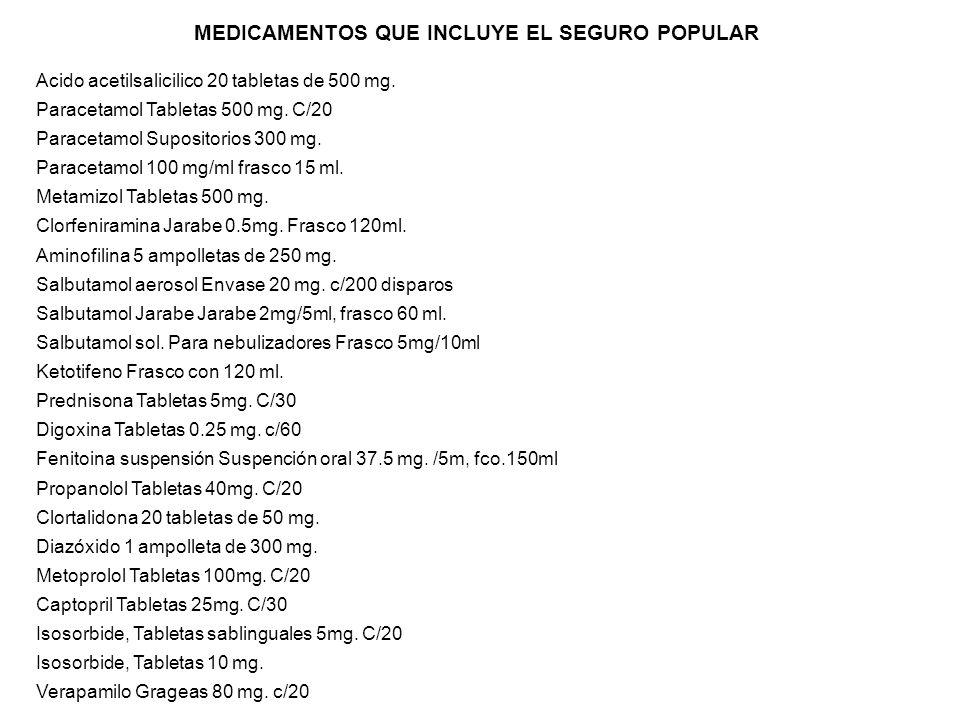 Acido acetilsalicilico 20 tabletas de 500 mg. Paracetamol Tabletas 500 mg. C/20 Paracetamol Supositorios 300 mg. Paracetamol 100 mg/ml frasco 15 ml. M