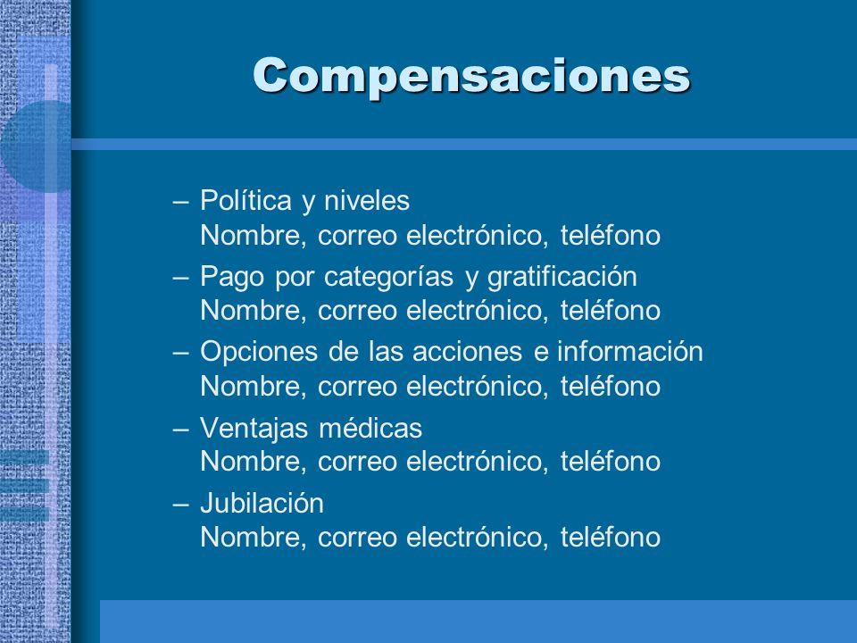 Compensaciones –Política y niveles Nombre, correo electrónico, teléfono –Pago por categorías y gratificación Nombre, correo electrónico, teléfono –Opc