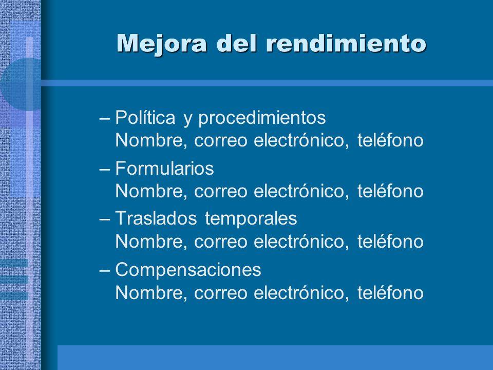 Mejora del rendimiento –Política y procedimientos Nombre, correo electrónico, teléfono –Formularios Nombre, correo electrónico, teléfono –Traslados te