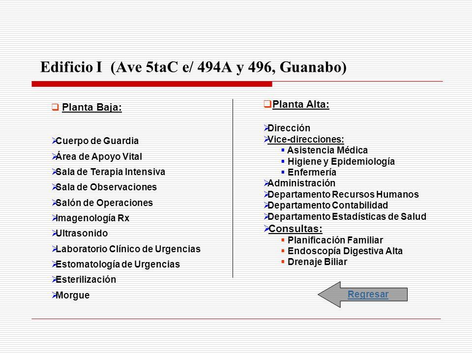 Edificio I (Ave 5taC e/ 494A y 496, Guanabo) Regresar Planta Baja: Cuerpo de Guardia Área de Apoyo Vital Sala de Terapia Intensiva Sala de Observacion