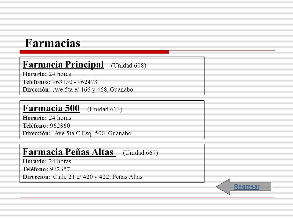 Farmacias Farmacia Principal (Unidad 608) Horario: 24 horas Teléfonos: 963150 - 962473 Dirección: Ave 5ta e/ 466 y 468, Guanabo Farmacia 500 (Unidad 6