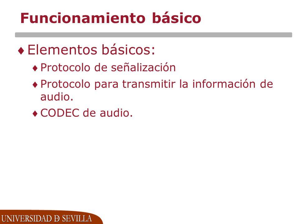 Funcionamiento básico Elementos básicos: Protocolo de señalización Protocolo para transmitir la información de audio.