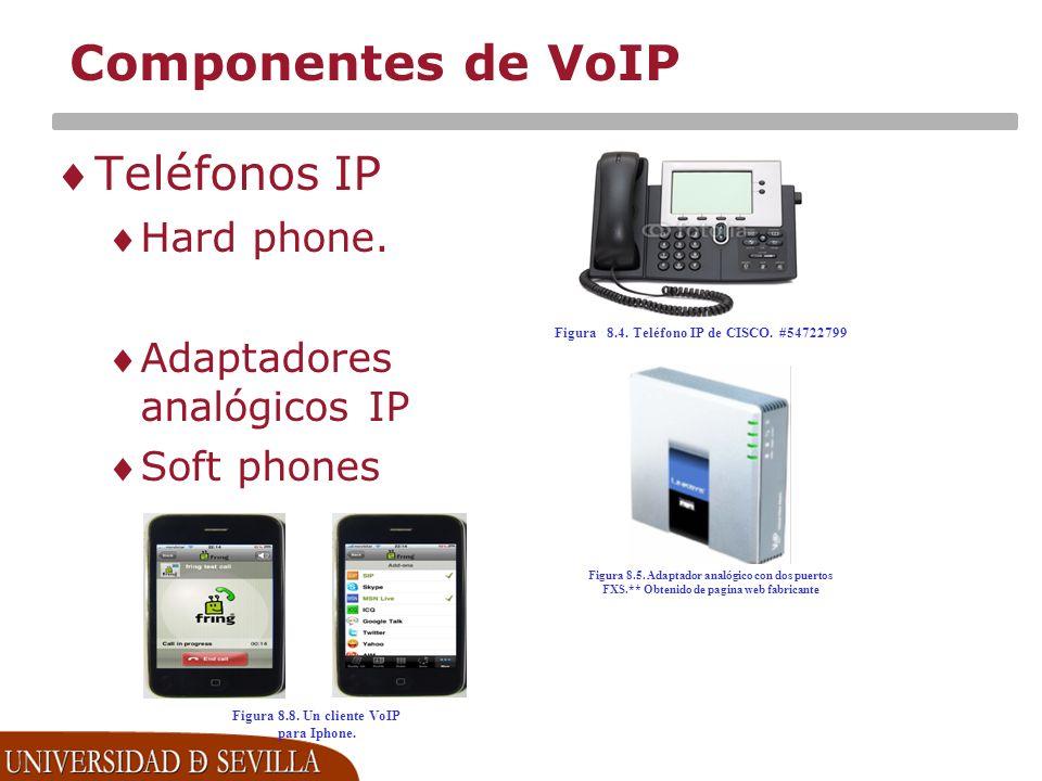 Teléfonos IP Hard phones: Teléfono completo, similar a cualquier teléfono tradicional, sólo qué este se conecta directamente a Internet.