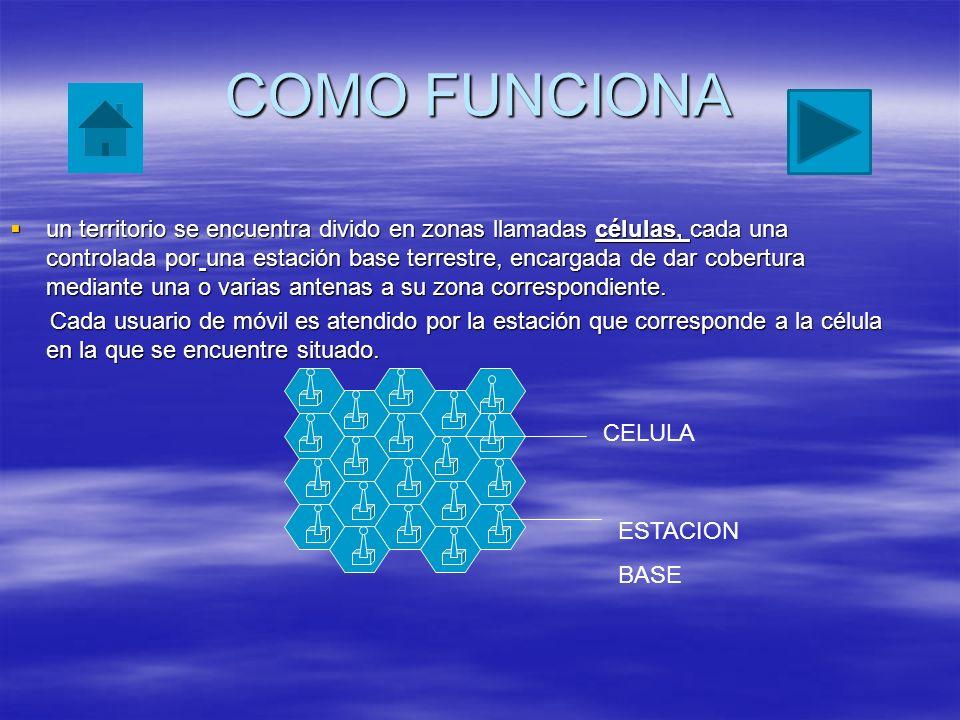 COMO FUNCIONA un territorio se encuentra divido en zonas llamadas células, cada una controlada por una estación base terrestre, encargada de dar cobertura mediante una o varias antenas a su zona correspondiente.