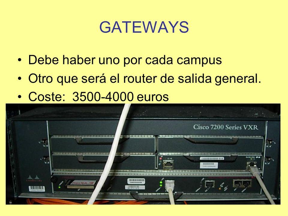 GATEWAYS Debe haber uno por cada campus Otro que será el router de salida general. Coste: 3500-4000 euros