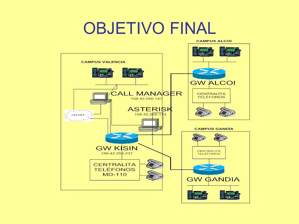 CONFIGURACIÓN I NO RECOMENDABLE!!!!!!! http://asterisk.cc.upv.es