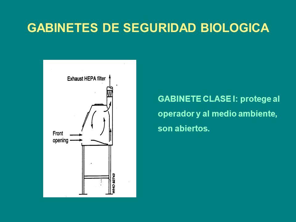 GABINETES DE SEGURIDAD BIOLOGICA GABINETE CLASE I: protege al operador y al medio ambiente, son abiertos.