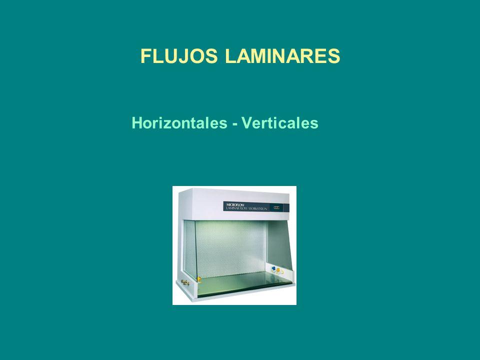 FLUJOS LAMINARES Horizontales - Verticales