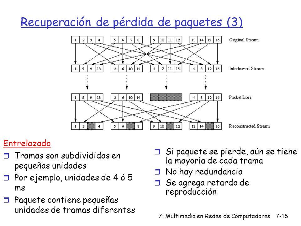 7: Multimedia en Redes de Computadores7-15 Recuperación de pérdida de paquetes (3) Entrelazado r Tramas son subdivididas en pequeñas unidades r Por ej