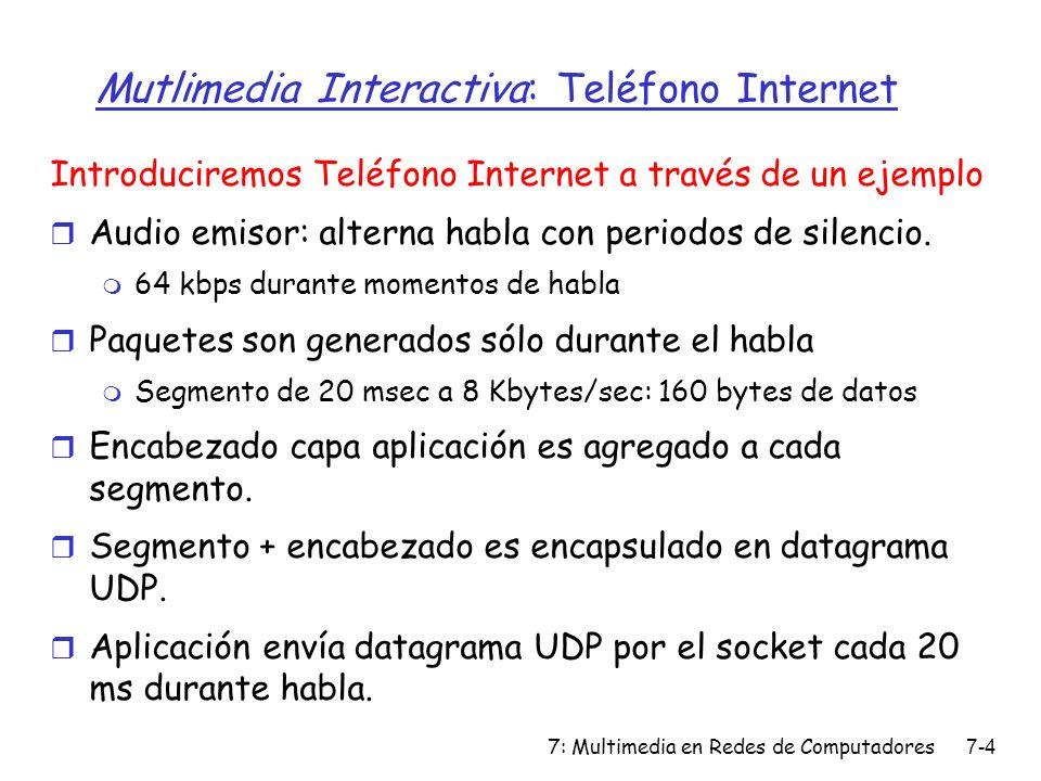 7: Multimedia en Redes de Computadores7-4 Mutlimedia Interactiva: Teléfono Internet Introduciremos Teléfono Internet a través de un ejemplo r Audio em